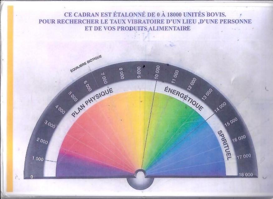 Radiesthesie taux vibratoire biometre for Mesurer le taux d humidite